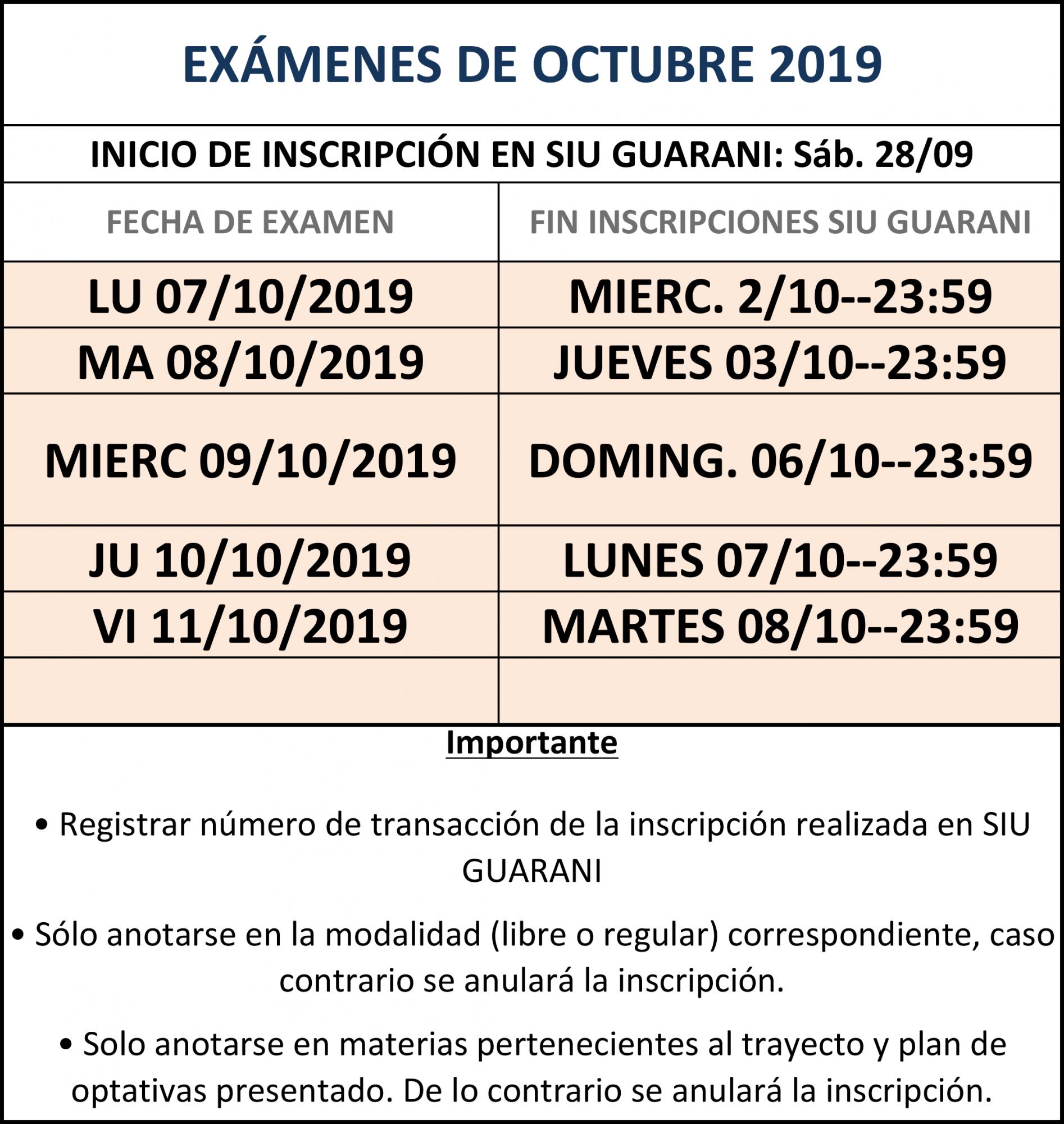 Inscripción SIU GUARANI octubre 2019