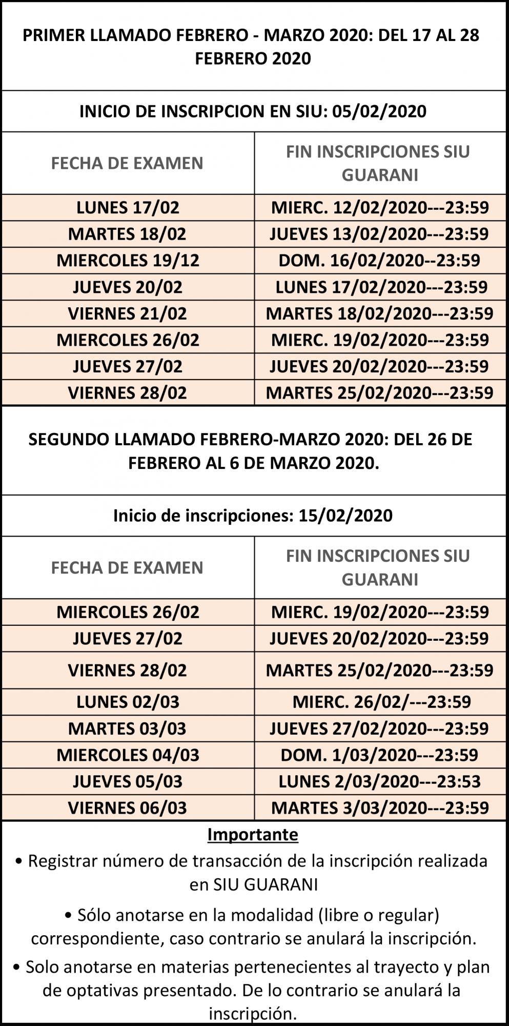 PLAZOS INSC A MESAS FEBRERO-MARZO 2020