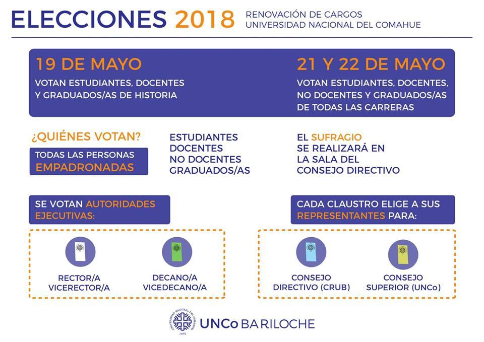 afiche elecciones para web